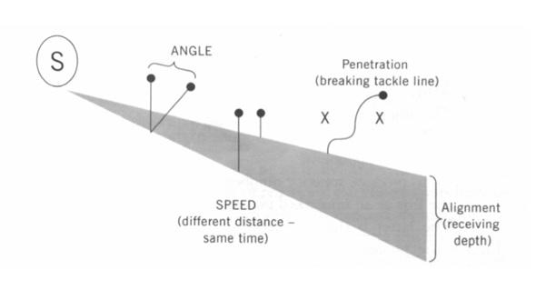 Figure 1 Cam Avant